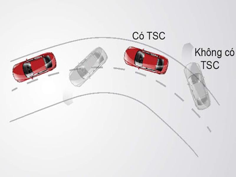 Hệ thống chống trượt an toàn trên Mazda 6